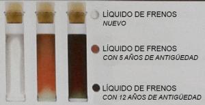 color_liquido
